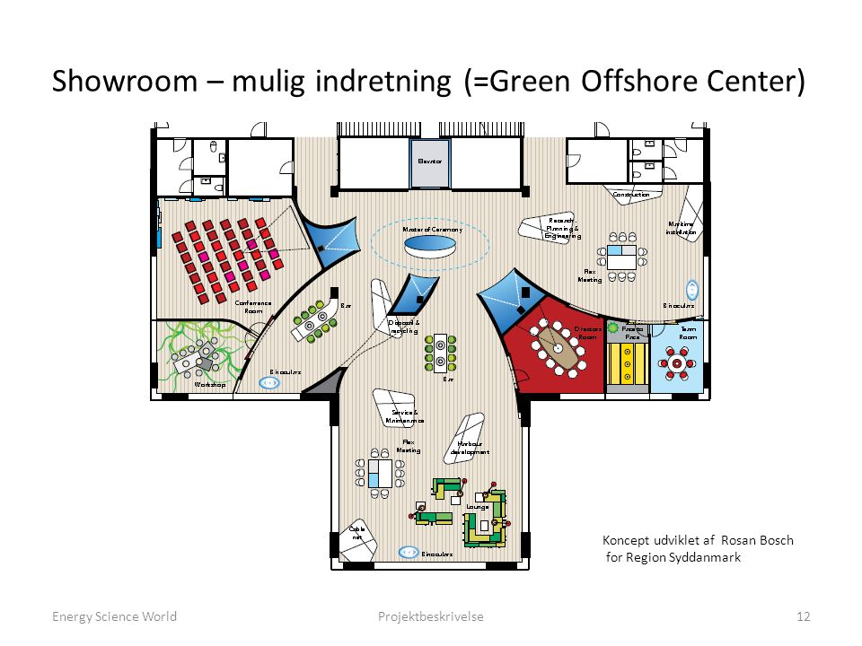 Showroom – mulig indretning (=Green Offshore Center)