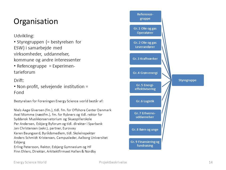 Organisation Udvikling: