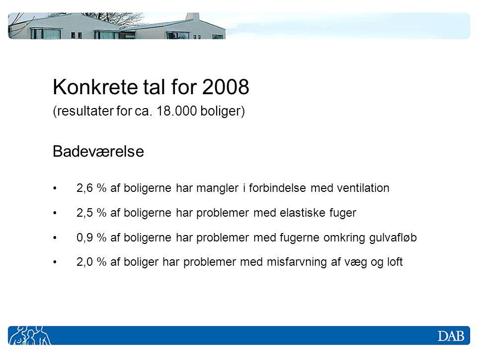 Konkrete tal for 2008 Badeværelse (resultater for ca. 18.000 boliger)