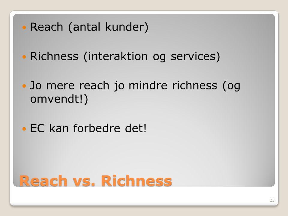 Reach vs. Richness Reach (antal kunder)