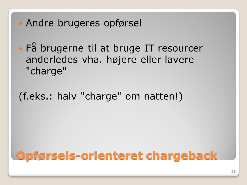 Opførsels-orienteret chargeback