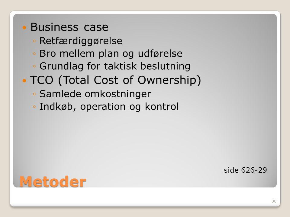 Metoder Business case TCO (Total Cost of Ownership) Retfærdiggørelse