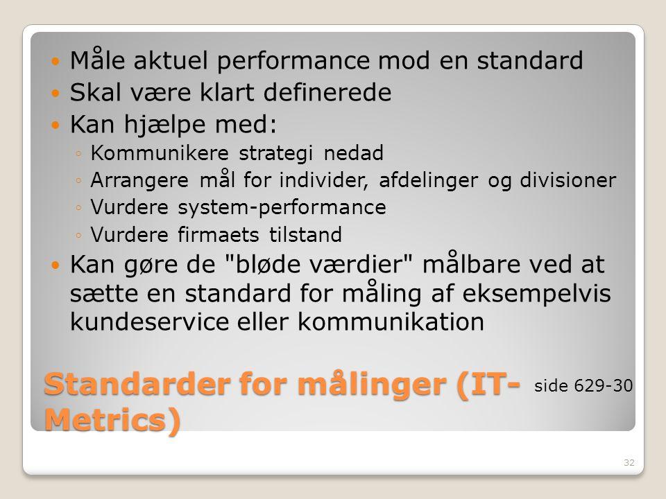 Standarder for målinger (IT-Metrics)