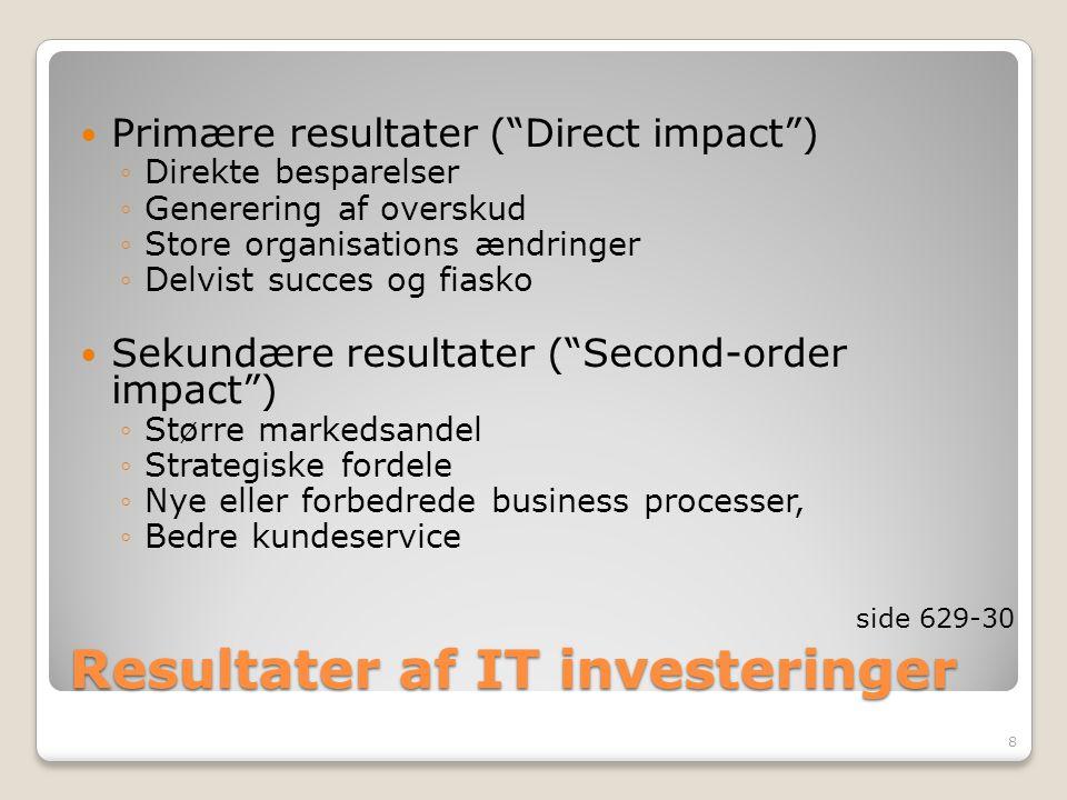 Resultater af IT investeringer