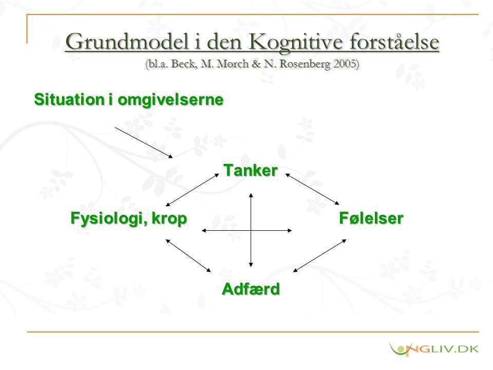 Grundmodel i den Kognitive forståelse (bl. a. Beck, M. Mørch & N