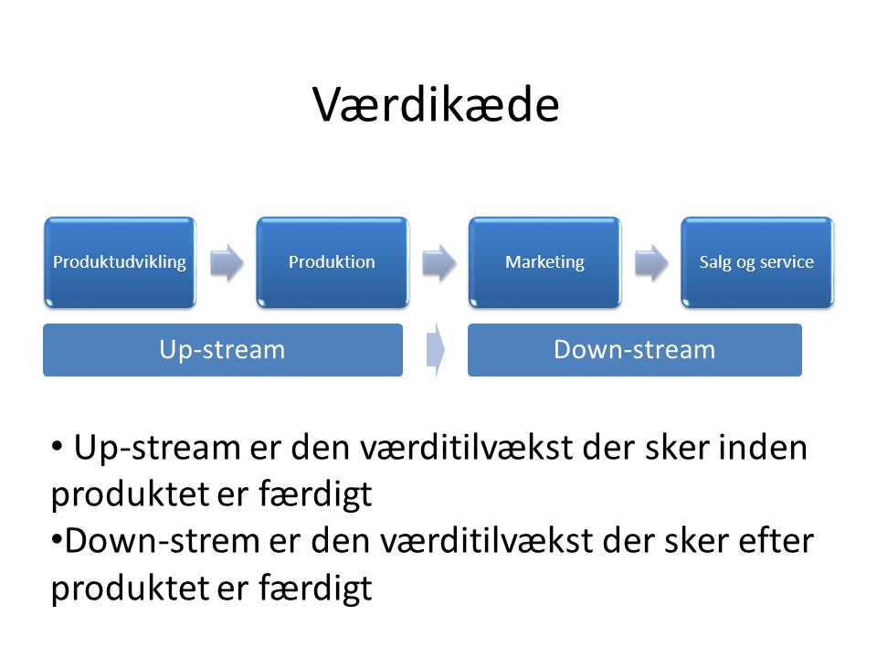 Værdikæde Produktudvikling. Produktion. Marketing. Salg og service. Up-stream. Down-stream.