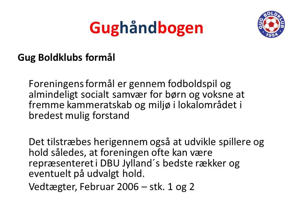 Gughåndbogen Gug Boldklubs formål