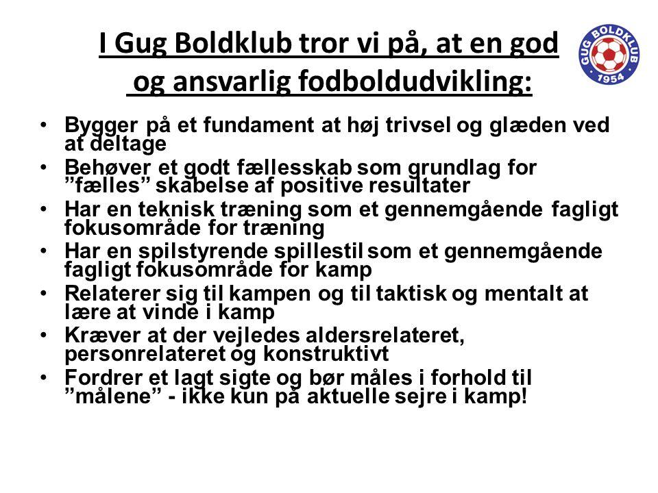 I Gug Boldklub tror vi på, at en god og ansvarlig fodboldudvikling: