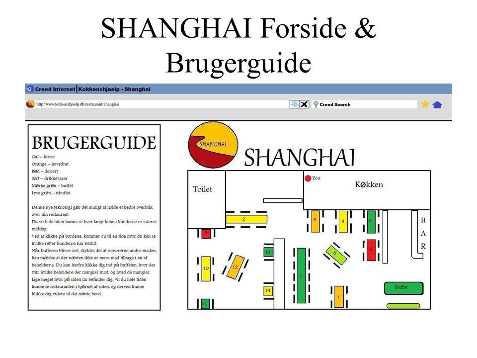SHANGHAI Forside & Brugerguide