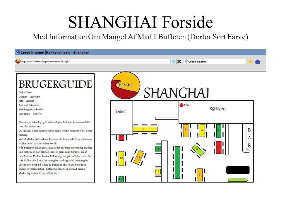 SHANGHAI Forside Med Information Om Mangel Af Mad I Buffeten (Derfor Sort Farve)
