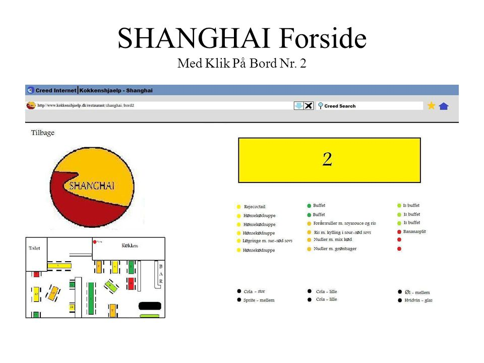SHANGHAI Forside Med Klik På Bord Nr. 2