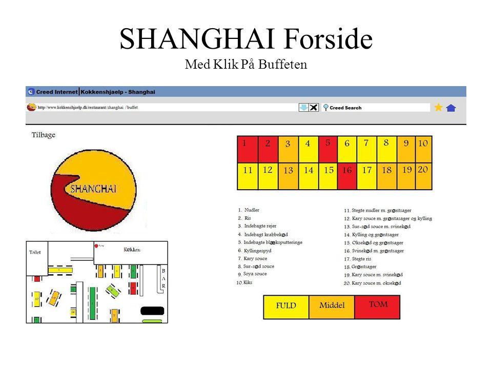 SHANGHAI Forside Med Klik På Buffeten