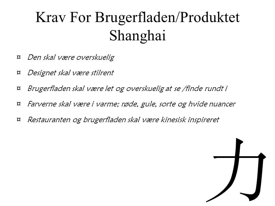 Krav For Brugerfladen/Produktet Shanghai