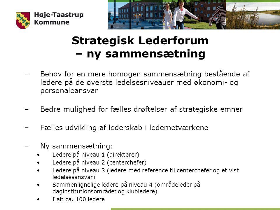 Strategisk Lederforum – ny sammensætning