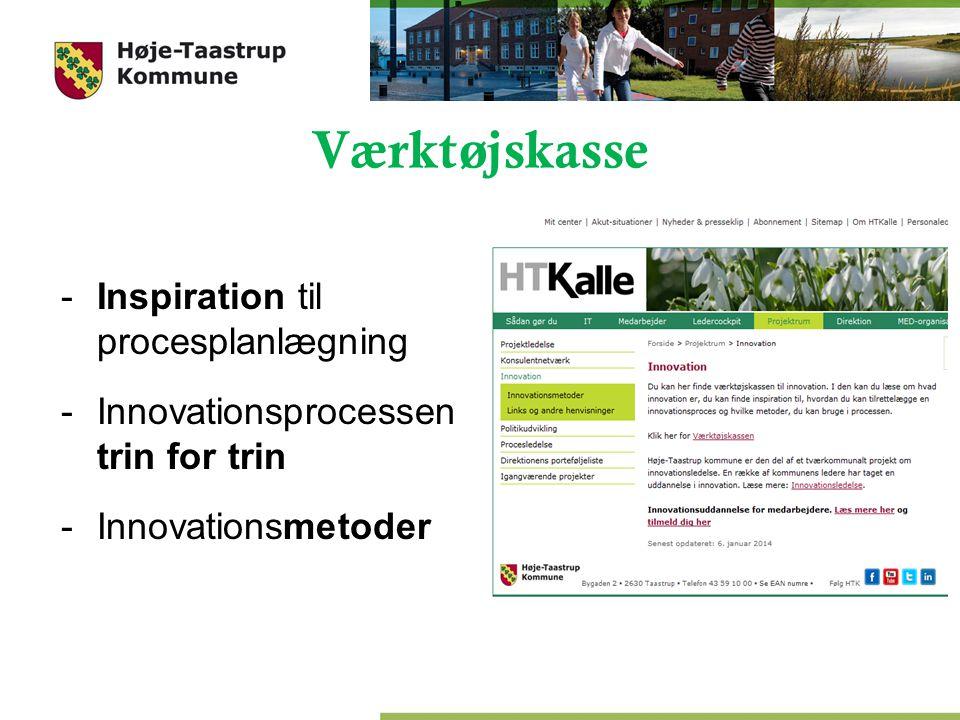 Værktøjskasse Inspiration til procesplanlægning
