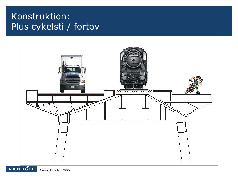 Konstruktion: Plus cykelsti / fortov