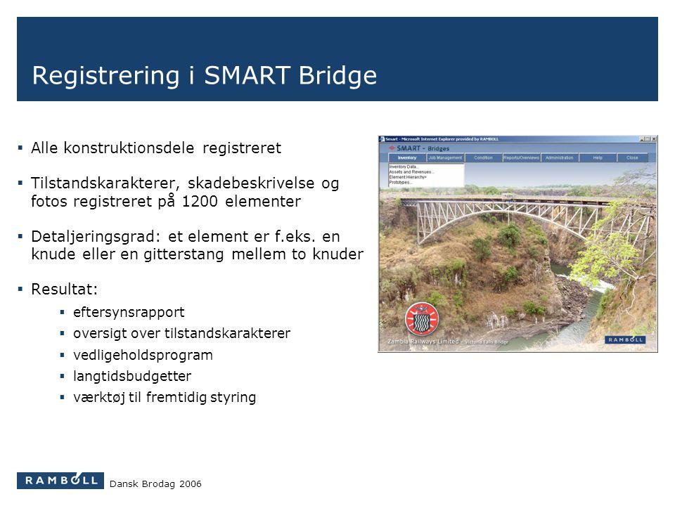 Registrering i SMART Bridge