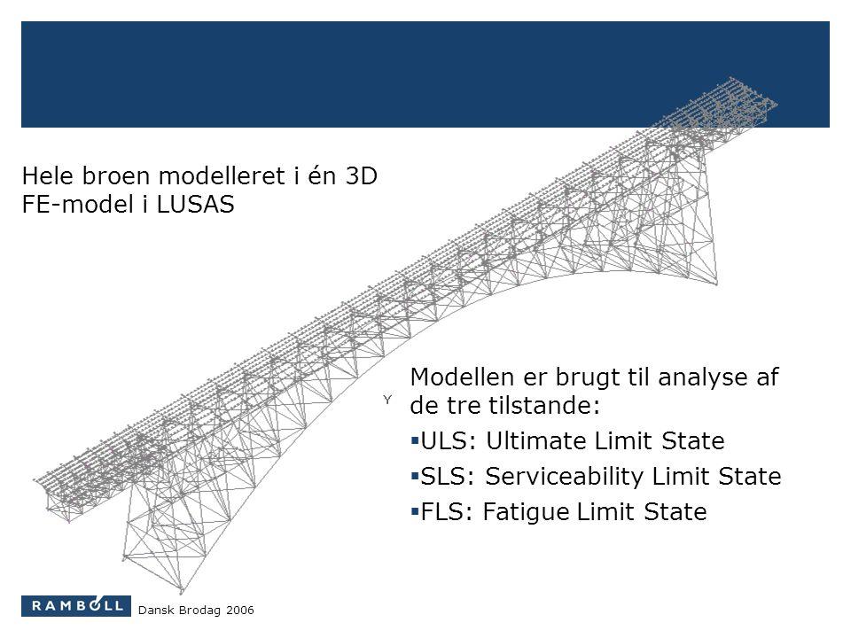 Hele broen modelleret i én 3D FE-model i LUSAS