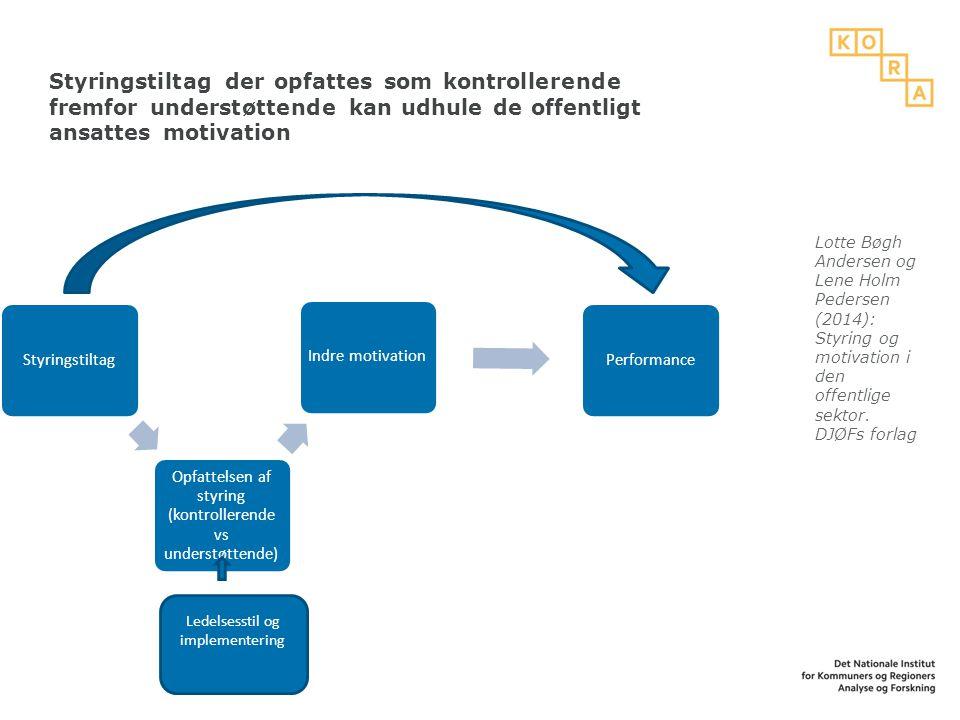 Styringstiltag Opfattelsen af styring (kontrollerende vs understøttende) Indre motivation. Performance.