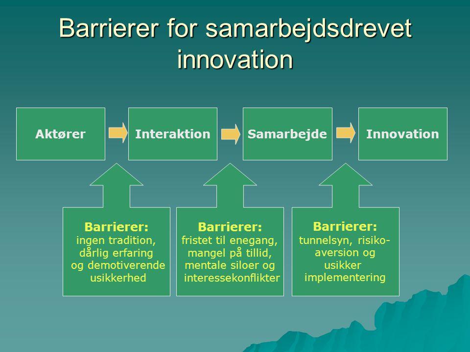 Barrierer for samarbejdsdrevet innovation