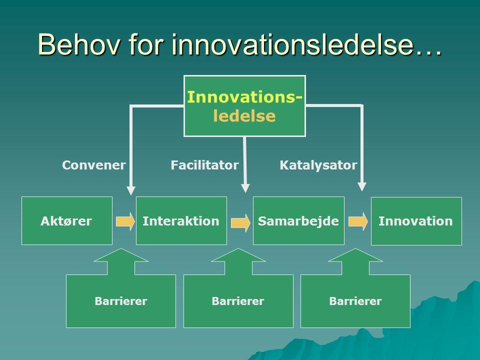 Behov for innovationsledelse…