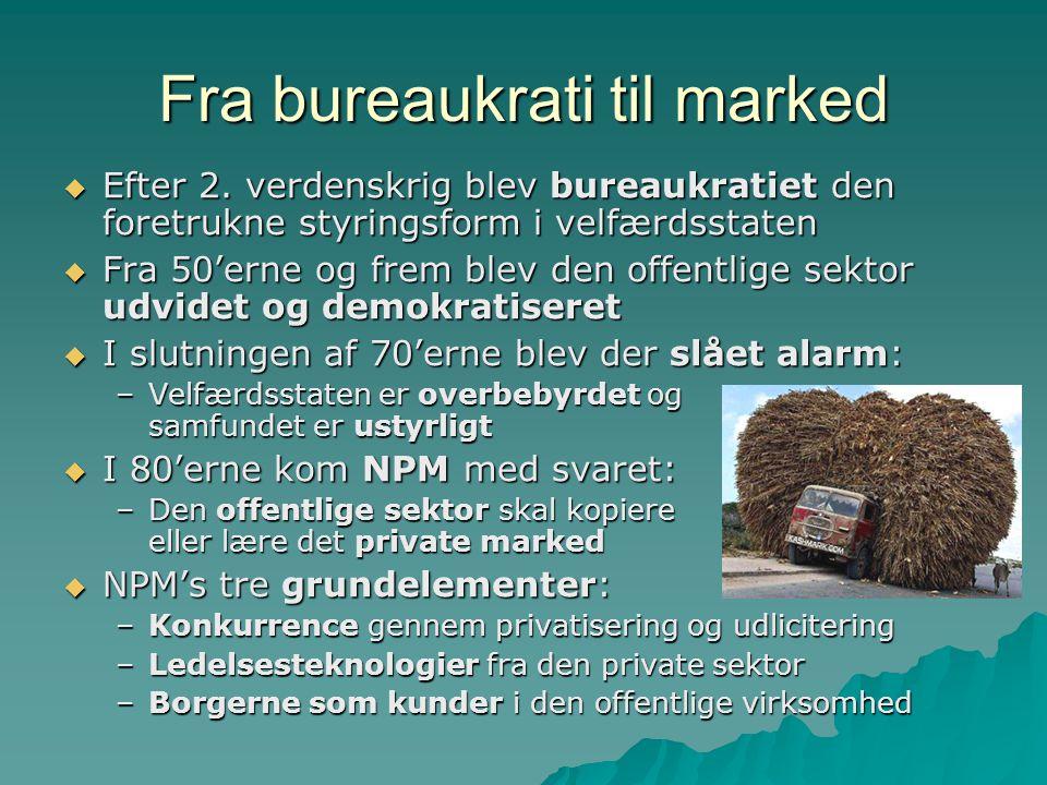 Fra bureaukrati til marked