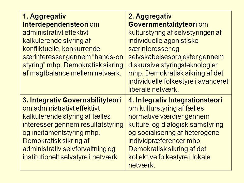 1. Aggregativ Interdependensteori om administrativt effektivt kalkulerende styring af konfliktuelle, konkurrende særinteresser gennem hands-on styring mhp. Demokratisk sikring af magtbalance mellem netværk.