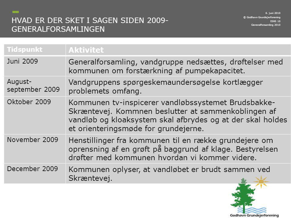 HVAD ER DER SKET I SAGEN SIDEN 2009-GENERALFORSAMLINGEN