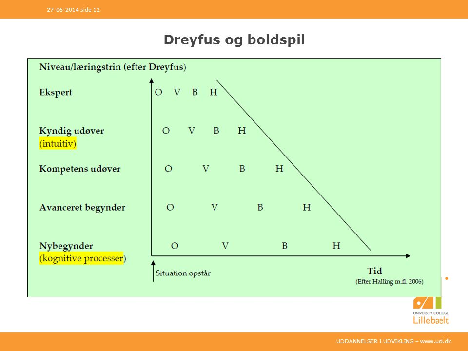 03-04-2017 side 12 Dreyfus og boldspil