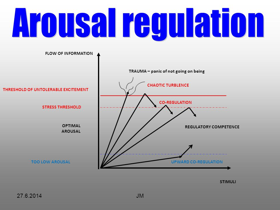 Arousal regulation 3.4.2017 JM FLOW OF INFORMATION
