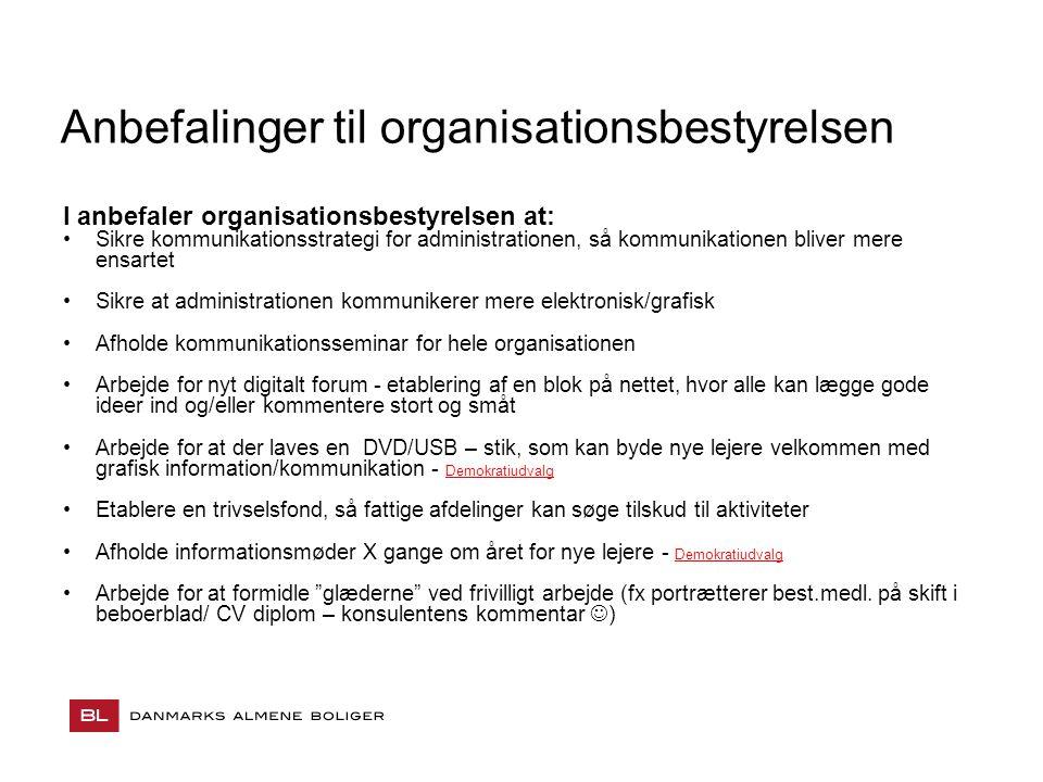 Anbefalinger til organisationsbestyrelsen