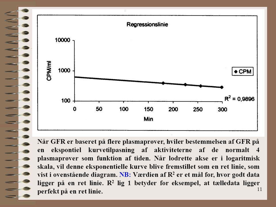 Når GFR er baseret på flere plasmaprøver, hviler bestemmelsen af GFR på en ekspontiel kurvetilpasning af aktiviteterne af de normalt 4 plasmaprøver som funktion af tiden.
