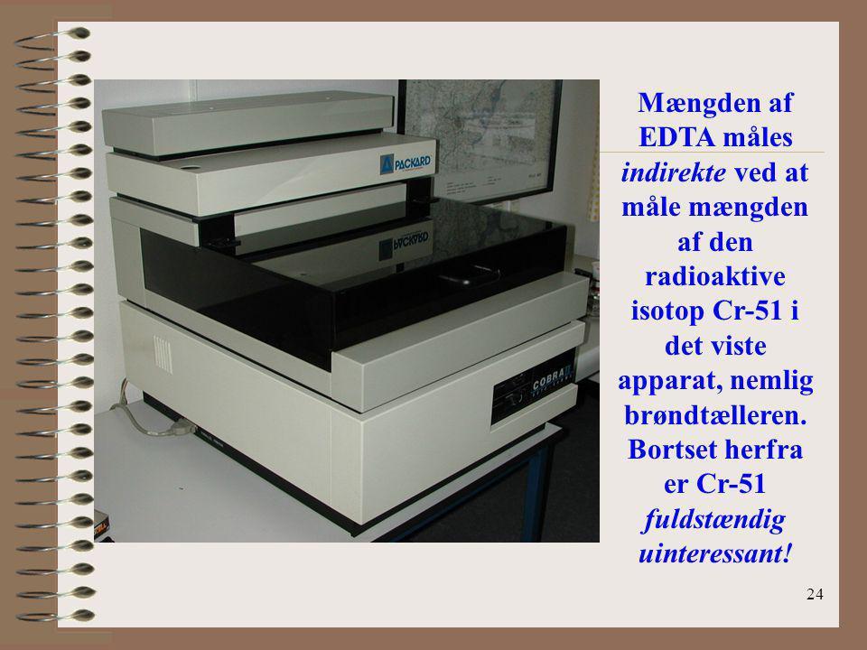 Mængden af EDTA måles indirekte ved at måle mængden af den radioaktive isotop Cr-51 i det viste apparat, nemlig brøndtælleren. Bortset herfra er Cr-51 fuldstændig uinteressant!