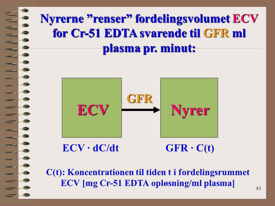 Nyrerne renser fordelingsvolumet ECV for Cr-51 EDTA svarende til GFR ml plasma pr. minut: