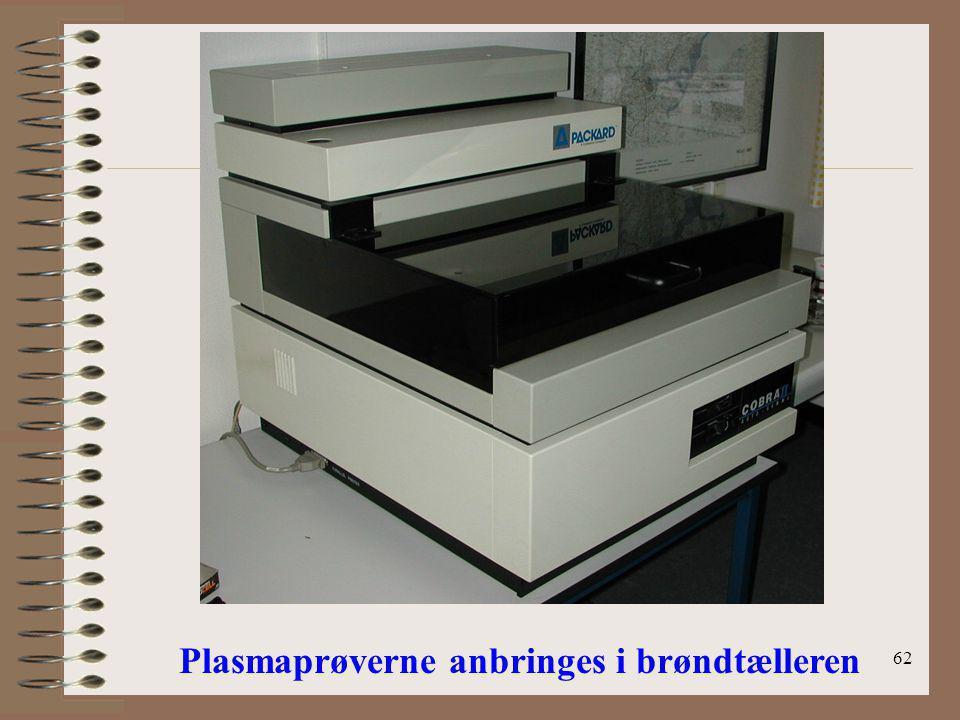 Plasmaprøverne anbringes i brøndtælleren