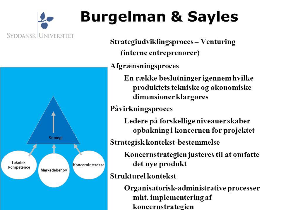 Burgelman & Sayles Strategiudviklingsproces – Venturing (interne entreprenører) Afgrænsningsproces.