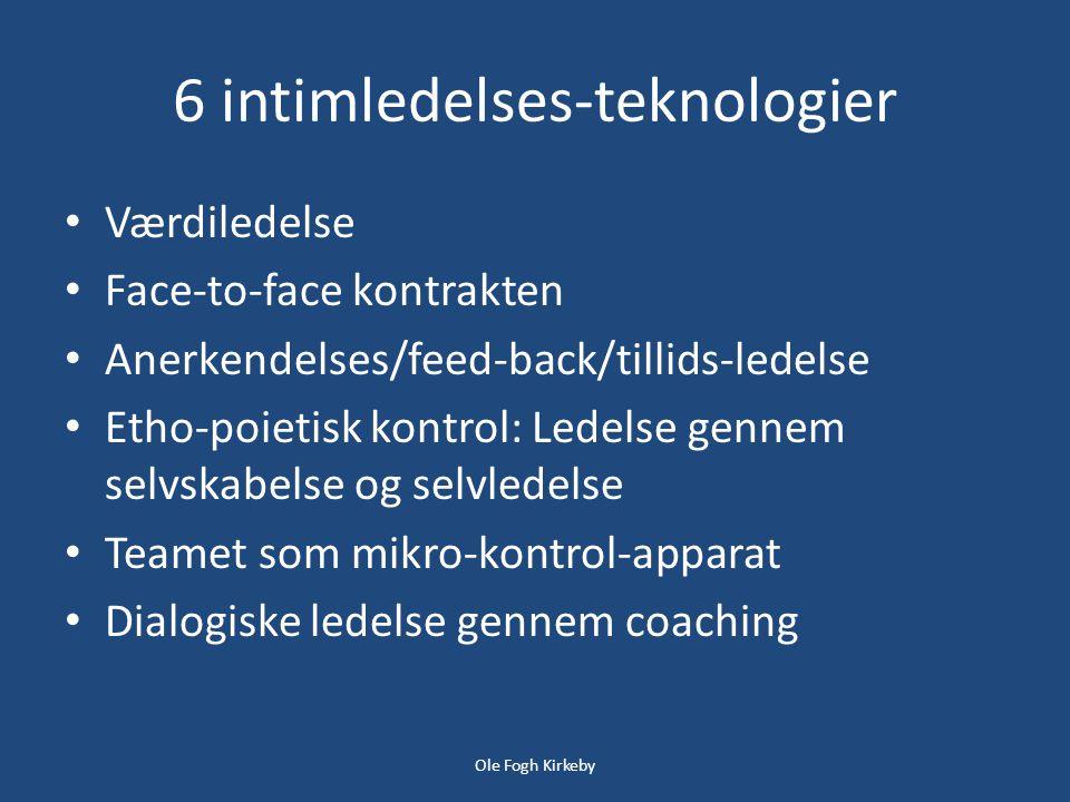 6 intimledelses-teknologier