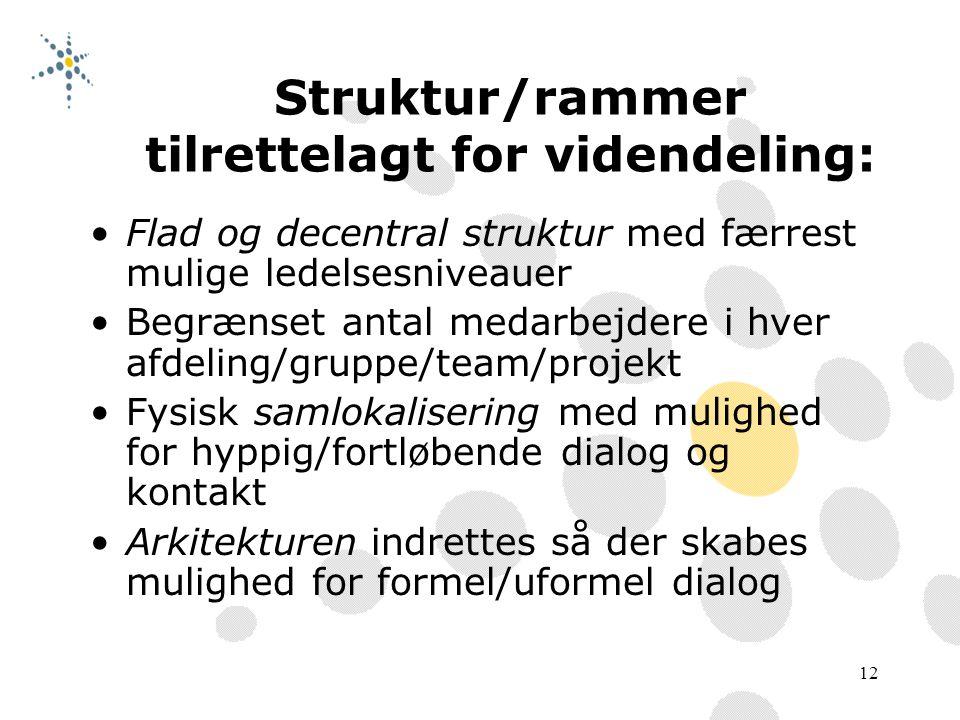 Struktur/rammer tilrettelagt for videndeling: