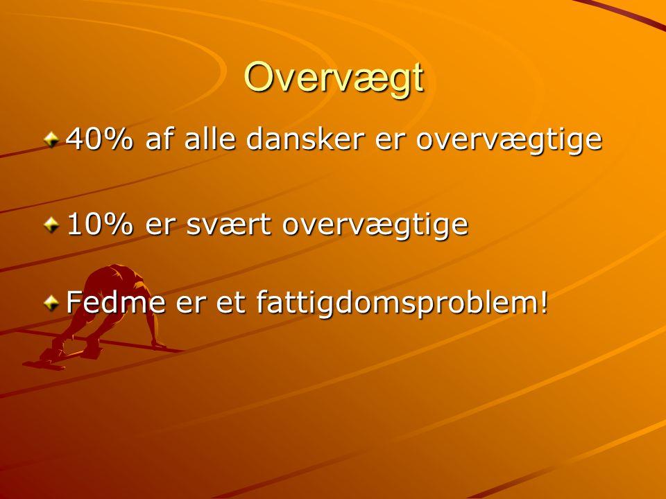 Overvægt 40% af alle dansker er overvægtige 10% er svært overvægtige