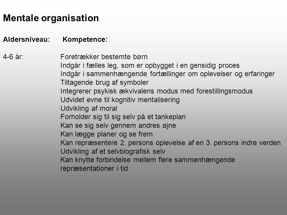 Mentale organisation Aldersniveau: Kompetence: