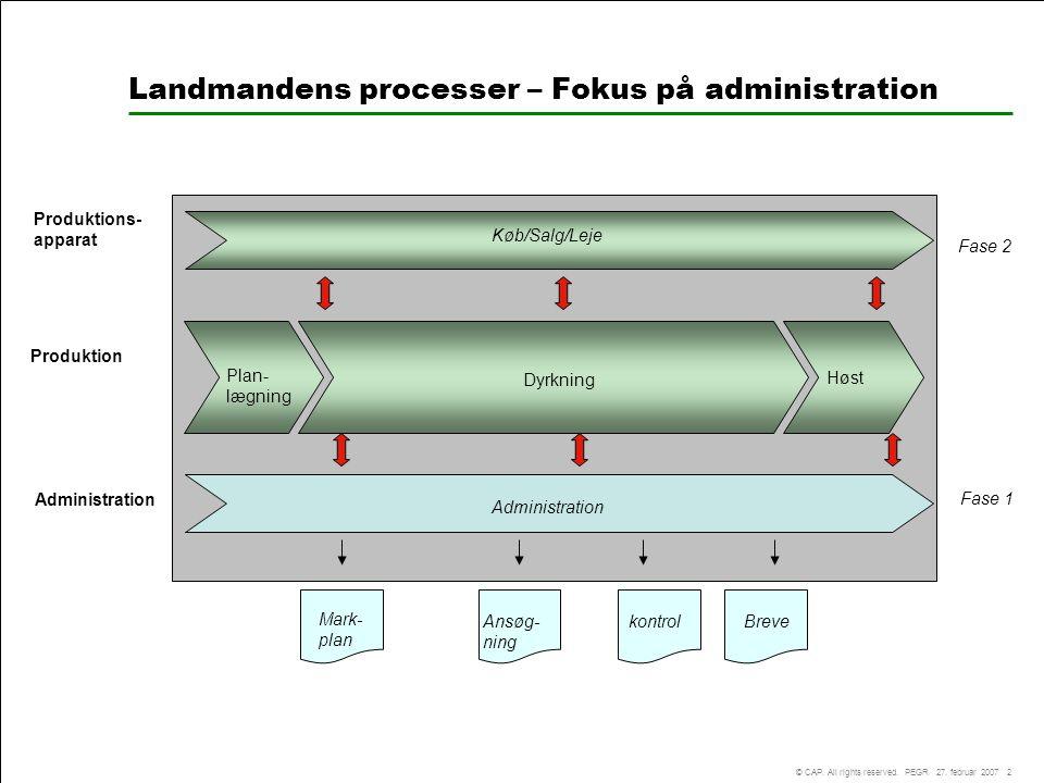 Landmandens processer – Fokus på administration