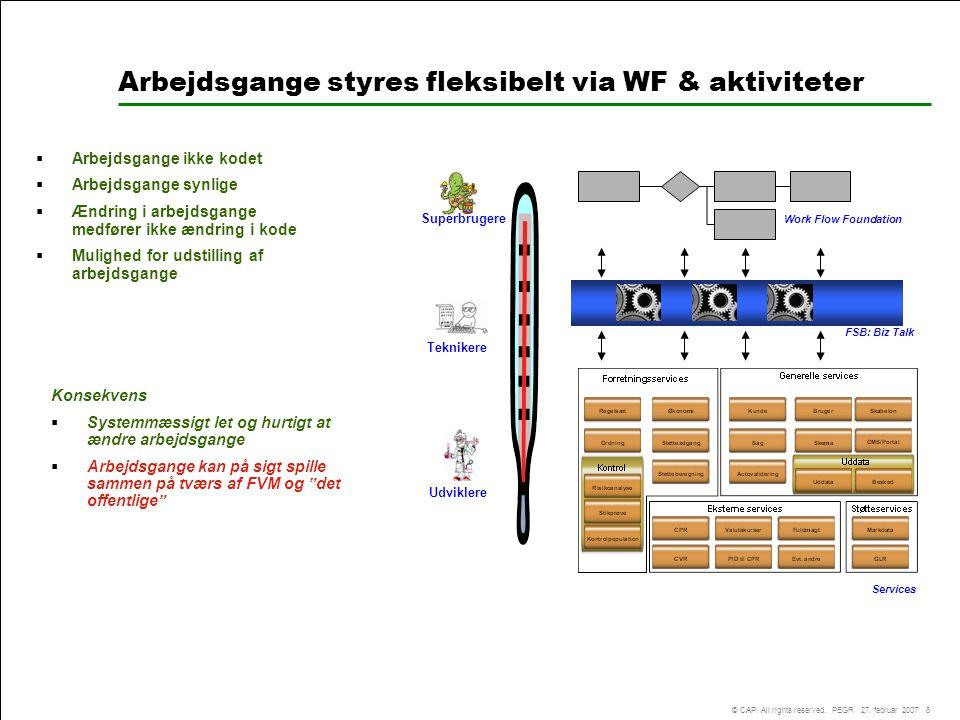 Arbejdsgange styres fleksibelt via WF & aktiviteter