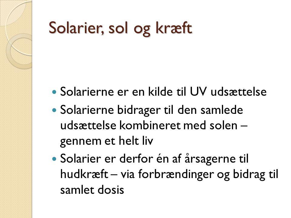 Solarier, sol og kræft Solarierne er en kilde til UV udsættelse