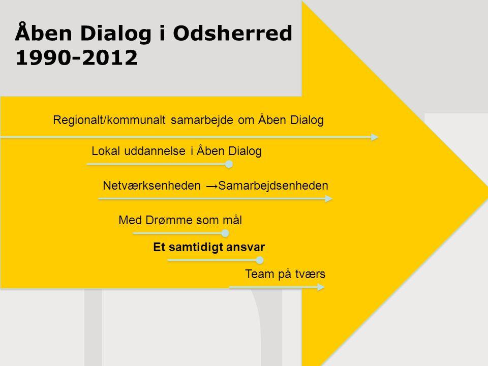 Åben Dialog i Odsherred 1990-2012