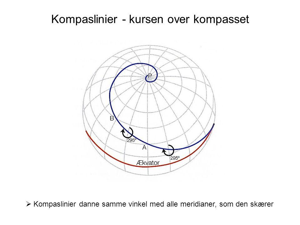 Kompaslinier - kursen over kompasset