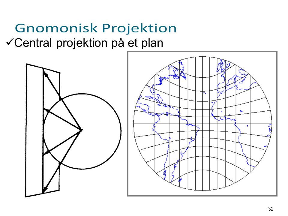 Central projektion på et plan