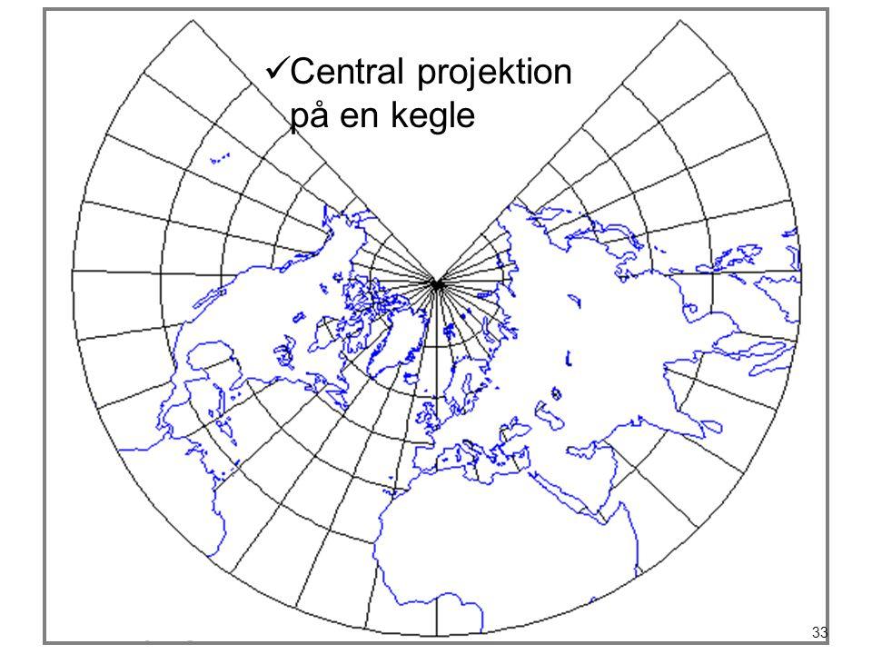 Central projektion på en kegle