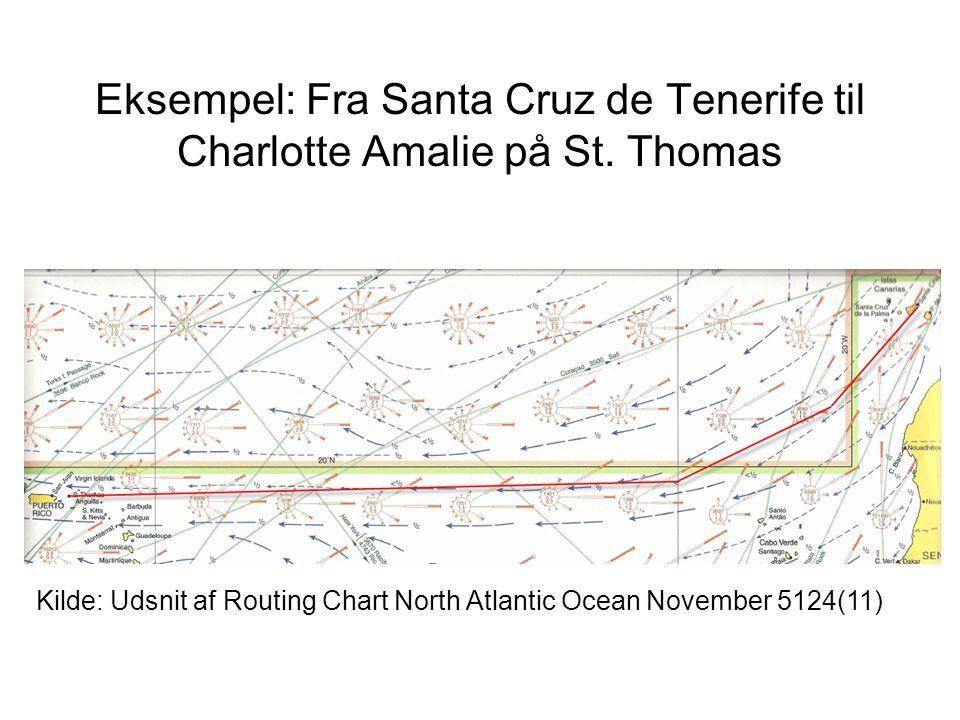 Eksempel: Fra Santa Cruz de Tenerife til Charlotte Amalie på St. Thomas