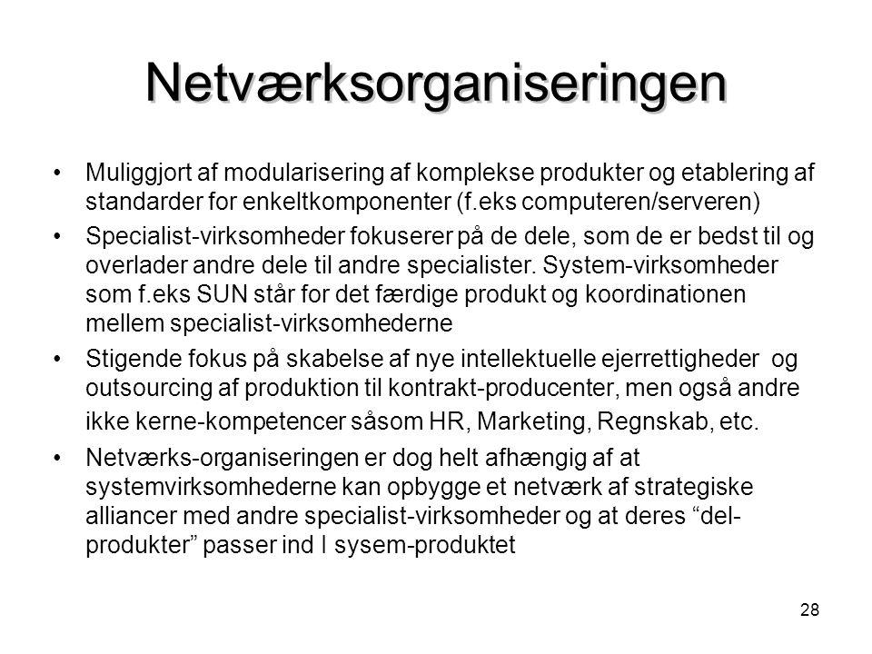 Netværksorganiseringen