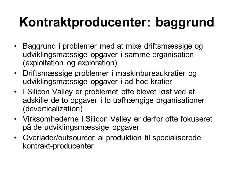 Kontraktproducenter: baggrund